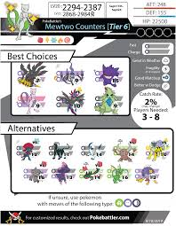 Mewtwo Counters - Pokemon GO Pokebattler