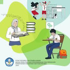 Rpp matematika smp/mts kurikulum berikut memuat identitas sekolah/madrasah, kompetensi inti. Contoh Soal Akm Smp Mts Dan Pembahasannya Mtsn 9 Nganjuk