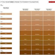 Mac Makeup Foundation Colour Chart Saubhaya Makeup