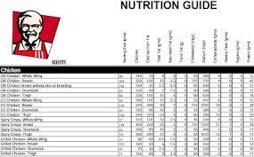 Zaxbys Calorie Chart Jse Top 40 Share Price