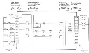 simple wiring diagram of plc simple image wiring plc diagram circuit the wiring diagram on simple wiring diagram of plc