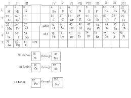Quantum Numbers Chart Quantum Theory Challenge 2