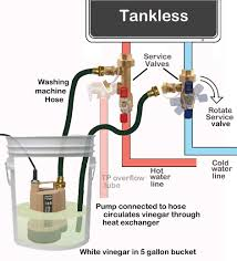 larger image delime tankless yearly