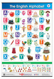 English Alphabet And Numbers Chart For Kids Perfect For Homeschooling Kindergarten And Nursery Children 39 25 X 27 25 Inch