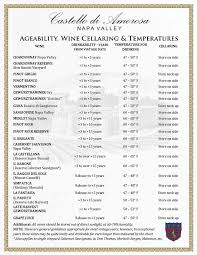 wine aging chart castello di amorosa news and information wine ageability amp