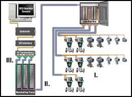marshalling panel wiring diagram marshalling image cr4 th marshelling panel on marshalling panel wiring diagram