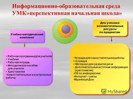 Презентация на тему УМК Перспективная начальная школа В  5 Информационно образовательная среда УМК перспективная начальная школа