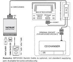 bmw cd changer aux adapter hain cd digital music changer bmw cd changer aux adapter hain cd digital music changer support usb flash sd mp3