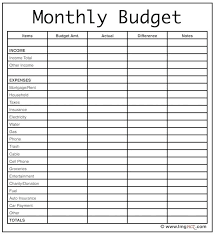 Budget Sheet In Excel Excel Spreadsheet For Monthly Expenses Income And Expense Worksheet