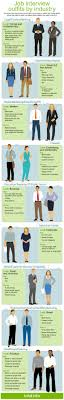 Best 25 Job Interview Tips Ideas On Pinterest Job Interview