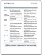 Career Assessment Test Free Strong Interest Inventory Mbti Combined Career Report Strong Profile