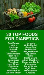 Diet Chart For Diabetes Type 2 In India Dialysis Clinic Diabetic Snacks Diabetic Food List