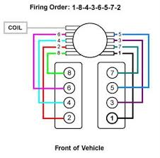 chevy 350 spark plug wiring diagram chevy image spark plug wiring diagram chevy 350 vortec wiring diagrams on chevy 350 spark plug wiring diagram
