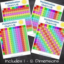 Printable Multiplication Chart To 12 Free Printable Multiplication Chart Printable Multiplication Table