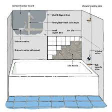 bathroom tile installation tiling a shower enclosure or tub surround how to tile bathroom bathroom tile