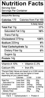 curried deviled eggs nutrition facts