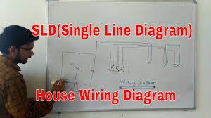 sld(single line diagram) house wiring diagram wiring map wiring diagram of house installation sld(single line diagram) house wiring diagram wiring map हिन्दी में।