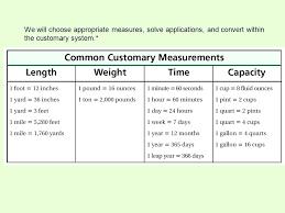 Metric Unit Measurement Chart Math Convesion Chart Byu