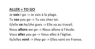 English Conjugation Chart Aller Conjugation Chart