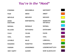 Color For Moods Remarkable What Do The Colors In A Mood Ring Mean ...