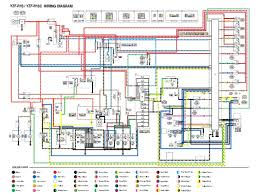 automotive wiring harness diagrams wiring diagrams value auto wiring harness diagram wiring diagram list automobile wiring harness diagram automotive wiring harness diagrams