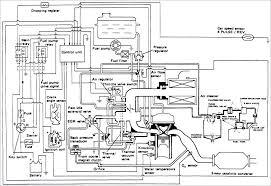 radio wiring diagram for 1986 ford f150 radio wiring diagram for 1986 ford f150 full size of ford ignition wiring diagram radio wire