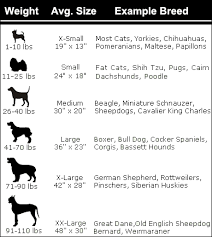 Dog Crate Size Chart How To Choose The Perfect Size Dog Kennel Lovable Furry