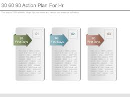 30 60 90 Action Plan For Hr Ppt Slides Powerpoint