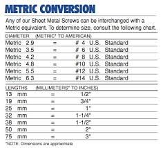 Page 3 Mack Fasteners Military Spec Fasteners Medical