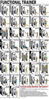 Cable Machine Workout Chart Amtworkout Co