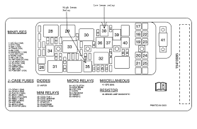 2006 chevy bu fuse box diagram wiring diagram rows