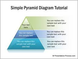 Diagram Of A Pyramid Simple Pyramid Powerpoint Tutorial