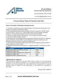 Stainless Steel Pipe Pressure Ratings Chart Atlas Steels