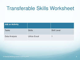 Transferable Skills Worksheet Tips For A Successful Career Change Ppt Download