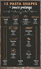 Pasta Pairing Charts Noodle Style