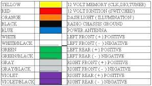 kenwood radio wiring diagram fharates info wiring diagram for jvc cd player kenwood radio wiring diagram as well as car stereo wiring diagram and fuse box throughout kenwood