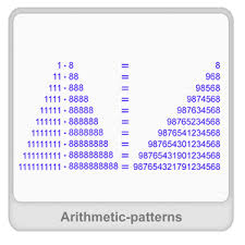 Patterns Definition Custom What Is Arithmetic Patterns Definition Facts Example