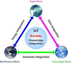 internet of things diagram klejonka Internet Of Things Diagrams internet of thingsinternet of things diagram internet of things diagrams
