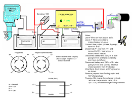 two trolling motor wire diagram trollbridge24 information will guide you when retrofitting an existing 12 24 volt installation including plug and trolling motors boat wiring help