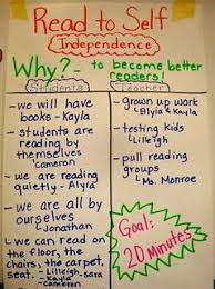 Read To Self Anchor Chart Daily 5 Reading Daily 5 Daily Five