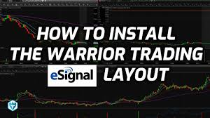 Esignal Live Charts Review Esignal Charting Software Review 2019 Warrior Trading