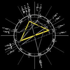 Full Moon October 2019 Striking Gold Darkstar Astrology