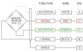 Basic Electrical Wiring Diagrams load cell color code wc 4 a release wiring diagrams