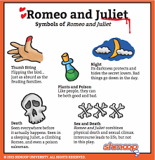 symbol in literature examples the great gatsby theme of religion  sex and death in romeo and juliet symbolism imagery allegory