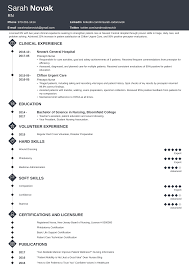 New Nursing Graduate Resume Nursing Student Resume Template Guide For New Grads Skills List