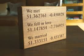 personalized anniversary gifts for him wall plaque