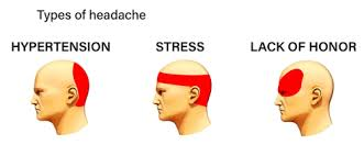 Different Types Of Headaches Chart Types Of Headaches Meme Tumblr
