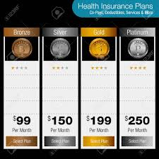 Gold Silver Platinum Chart An Image Of A Health Insurance Plan Chart With Bronze Silver