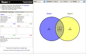 Venn Diagram 3 Best Bioinformatics Software For Venn Diagram Omicx