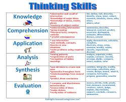 Making Thinking Visible SP ZOZ   ukowo